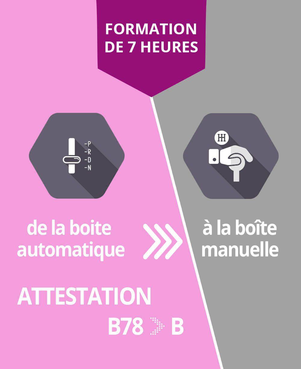 attestation-b78-b